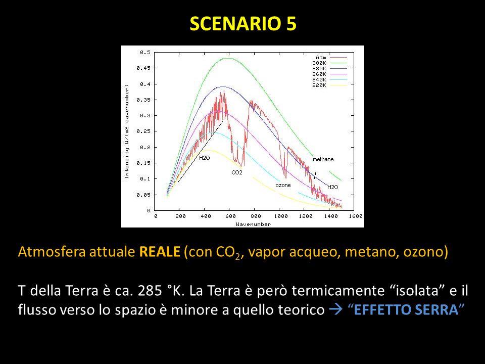 Atmosfera attuale REALE (con CO 2, vapor acqueo, metano, ozono) T della Terra è ca. 285 °K. La Terra è però termicamente isolata e il flusso verso lo