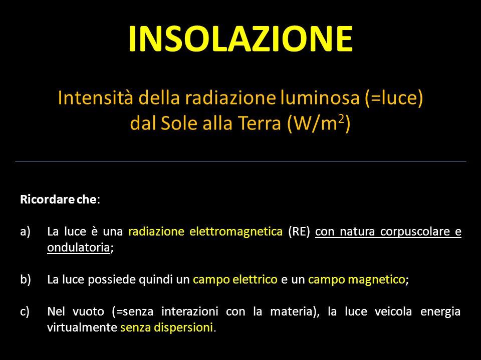 INSOLAZIONE Intensità della radiazione luminosa (=luce) dal Sole alla Terra (W/m 2 ) Ricordare che: a)La luce è una radiazione elettromagnetica (RE) c