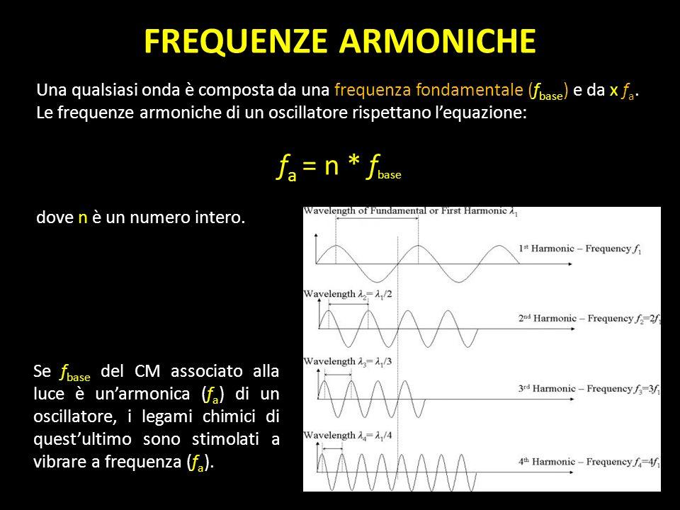 FREQUENZE ARMONICHE Una qualsiasi onda è composta da una frequenza fondamentale (f base ) e da x f a. Le frequenze armoniche di un oscillatore rispett