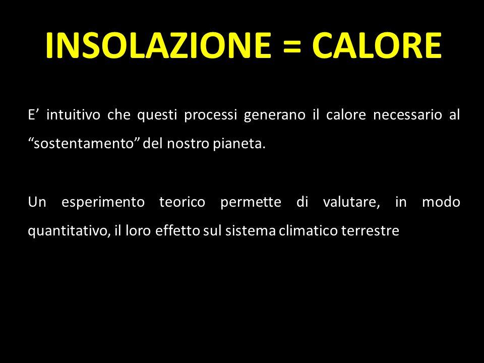 CALCOLO DELLA TEMPERATURA DELLA TERRA Poiché (1- ) Ins = 1000 W/m 2 e σ = (~6*10 -8 W/m 2 /K 4 ), T Terra (°K) = [ 1000 W/m 2 24*10 -8 W/m 2 ] e… T Terra (°K) = (41,7*10 8 )
