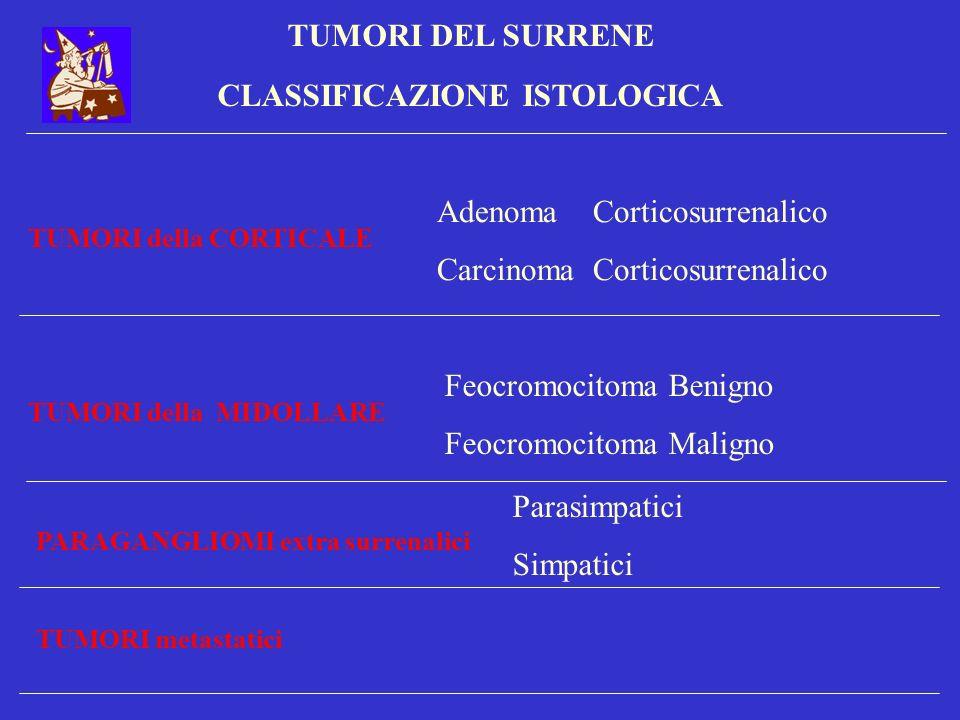 TUMORI DEL SURRENE CLASSIFICAZIONE ISTOLOGICA TUMORI della CORTICALE TUMORI della MIDOLLARE Adenoma Corticosurrenalico Carcinoma Corticosurrenalico Fe