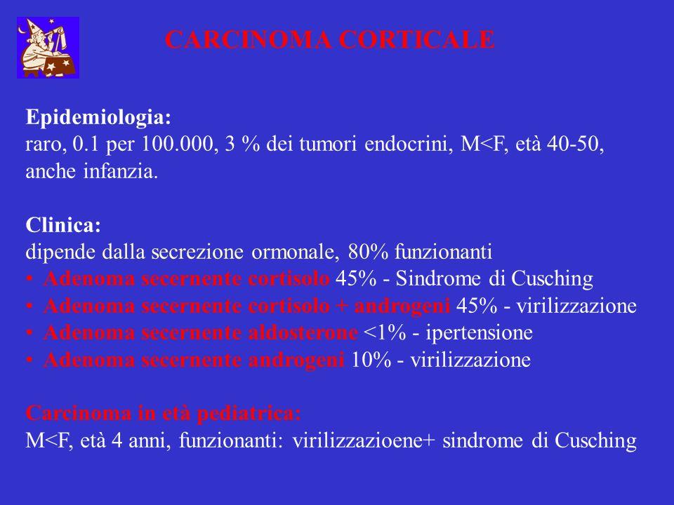 CARCINOMA CORTICALE Epidemiologia: raro, 0.1 per 100.000, 3 % dei tumori endocrini, M<F, età 40-50, anche infanzia. Clinica: dipende dalla secrezione