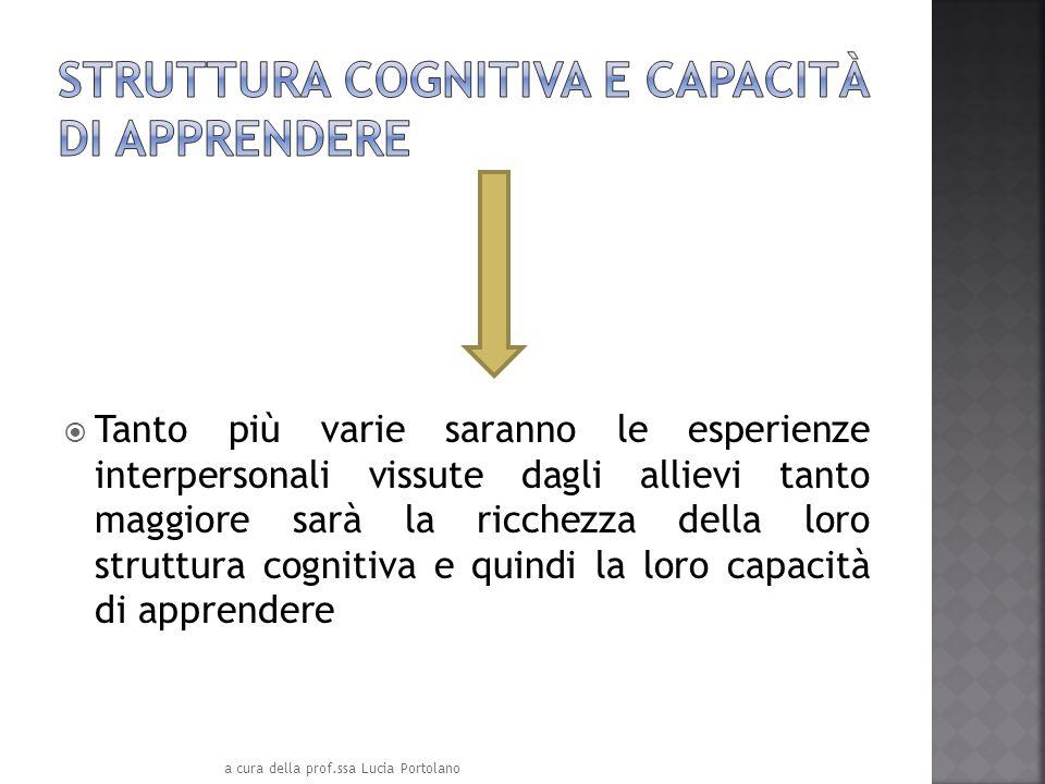 Tanto più varie saranno le esperienze interpersonali vissute dagli allievi tanto maggiore sarà la ricchezza della loro struttura cognitiva e quindi la loro capacità di apprendere a cura della prof.ssa Lucia Portolano