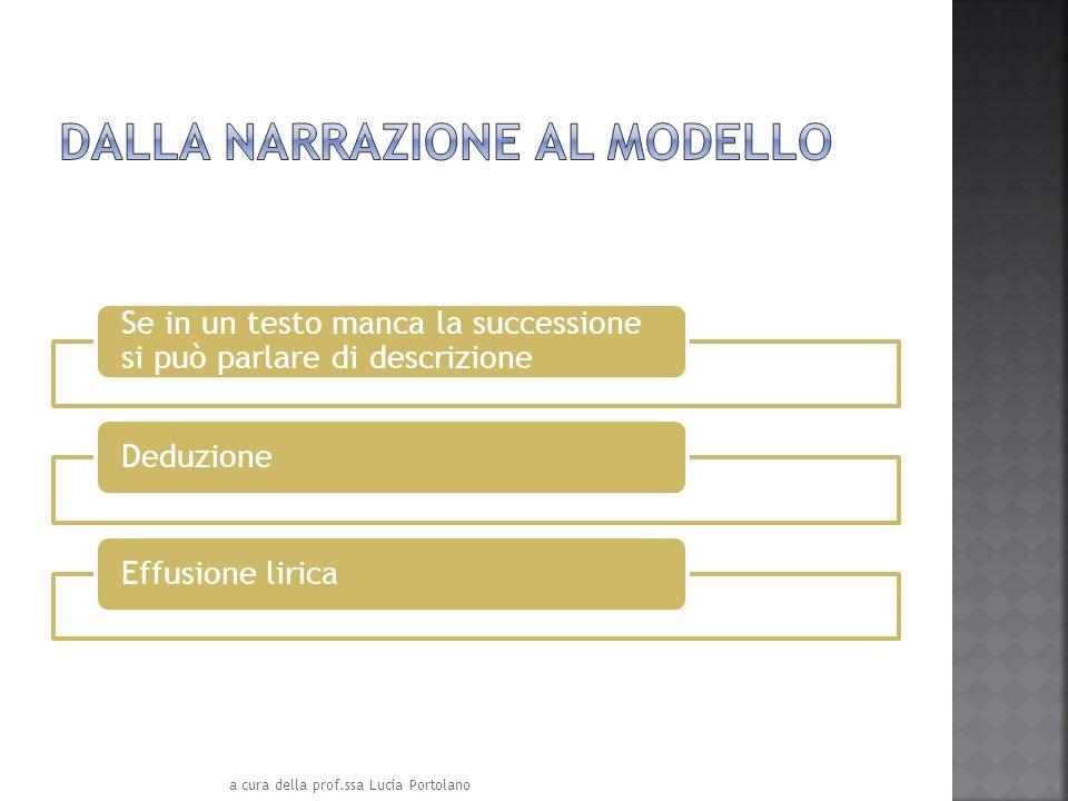 Se in un testo manca la successione si può parlare di descrizione DeduzioneEffusione lirica a cura della prof.ssa Lucia Portolano