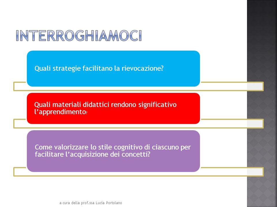 Quali strategie facilitano la rievocazione? Quali materiali didattici rendono significativo lapprendimento ? Come valorizzare lo stile cognitivo di ci