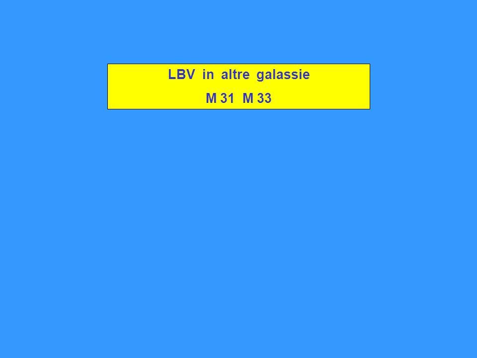 LBV in altre galassie M 31 M 33