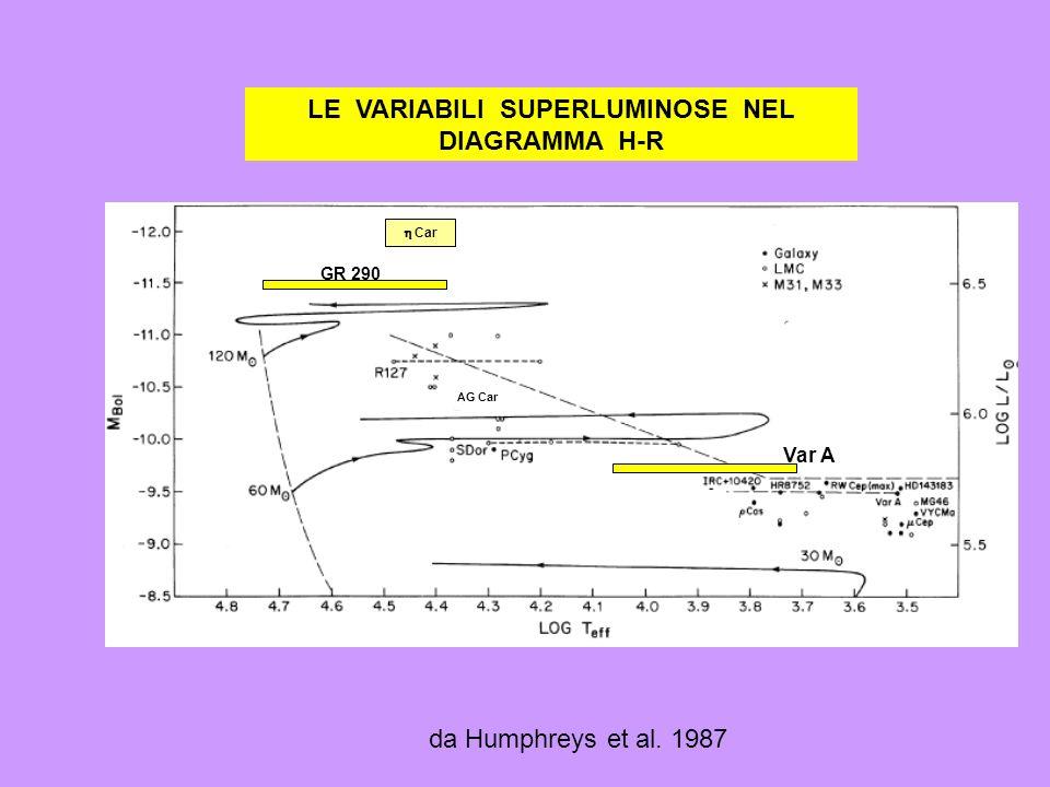 Variabili Luminose in M 31 M 31