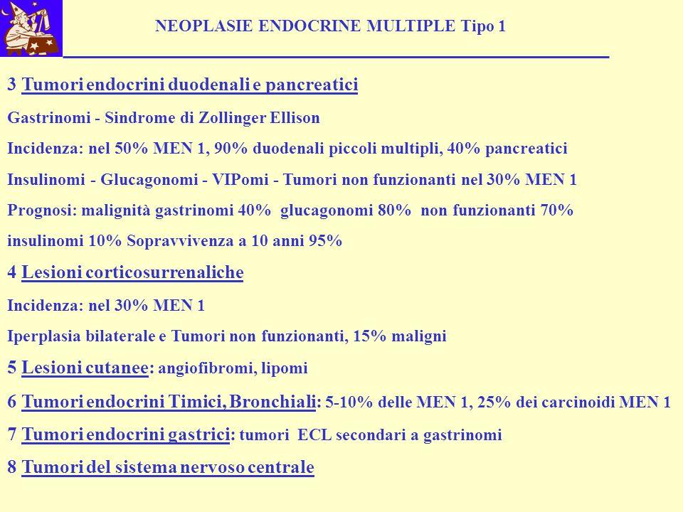 NEOPLASIE ENDOCRINE MULTIPLE Tipo 1 3 Tumori endocrini duodenali e pancreatici Gastrinomi - Sindrome di Zollinger Ellison Incidenza: nel 50% MEN 1, 90