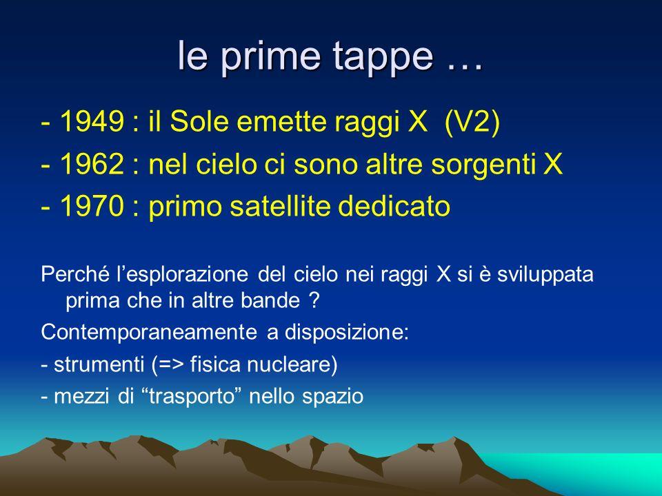 le prime tappe … - 1949 : il Sole emette raggi X (V2) - 1962 : nel cielo ci sono altre sorgenti X - 1970 : primo satellite dedicato Perché lesplorazione del cielo nei raggi X si è sviluppata prima che in altre bande .