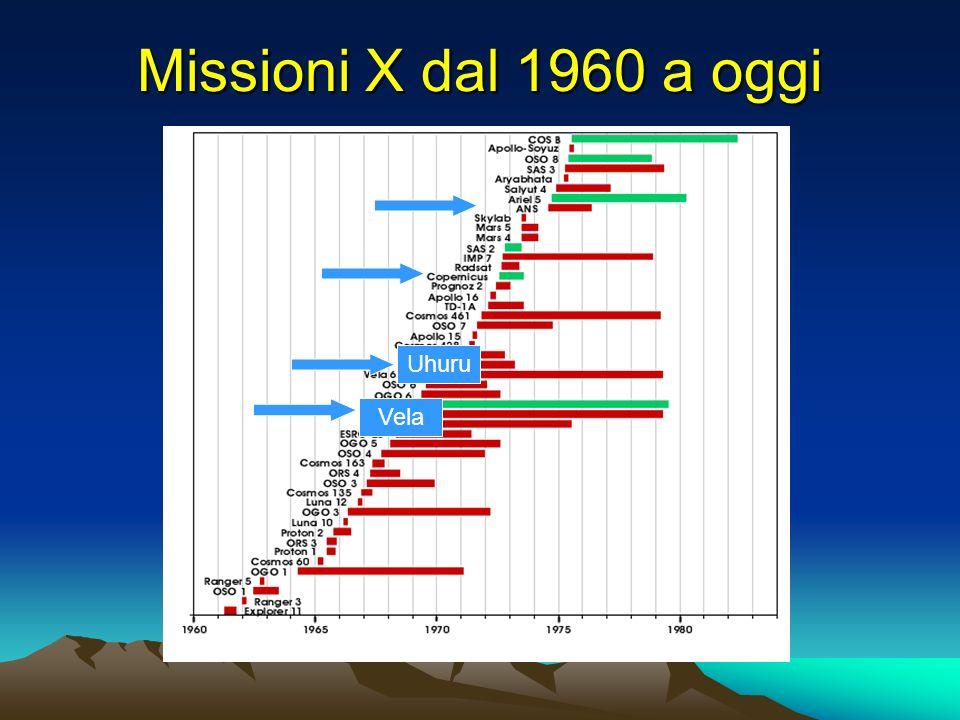 Missioni X dal 1960 a oggi Vela Uhuru