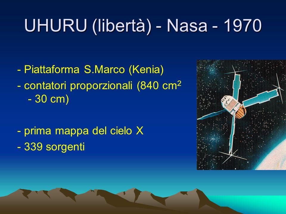 UHURU (libertà) - Nasa - 1970 - Piattaforma S.Marco (Kenia) - contatori proporzionali (840 cm 2 - 30 cm) - prima mappa del cielo X - 339 sorgenti