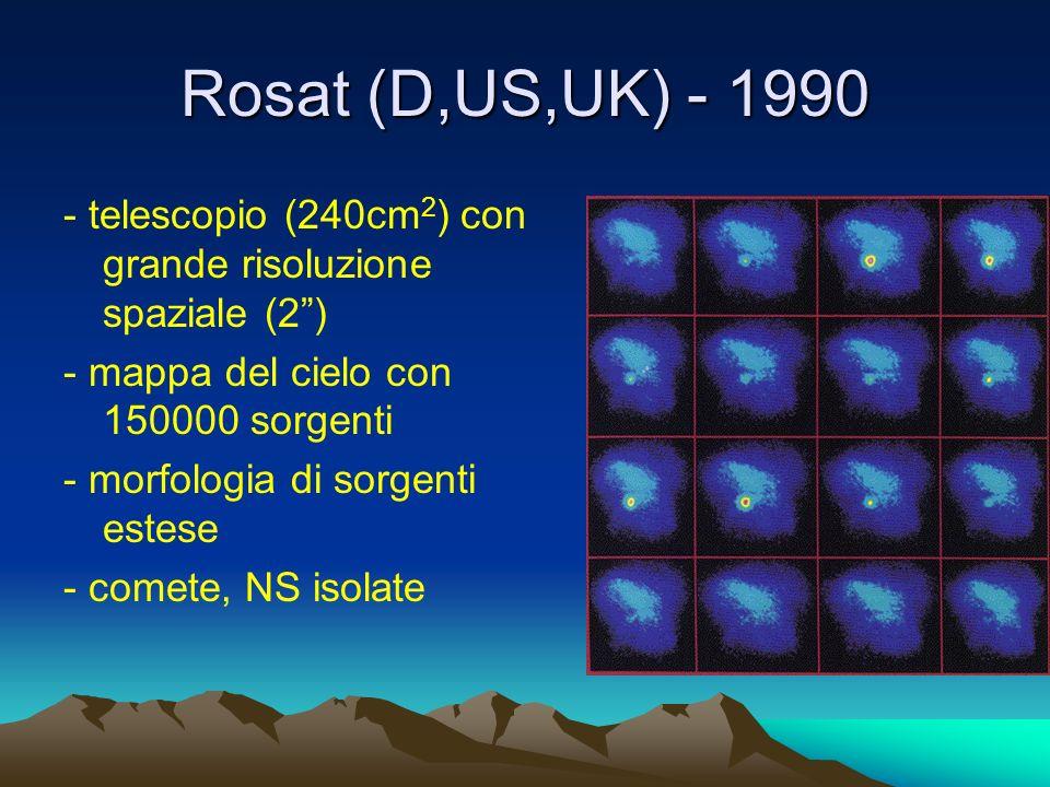 Rosat (D,US,UK) - 1990 - telescopio (240cm 2 ) con grande risoluzione spaziale (2) - mappa del cielo con 150000 sorgenti - morfologia di sorgenti estese - comete, NS isolate
