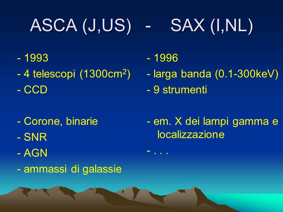 ASCA (J,US) - SAX (I,NL) - 1993 - 4 telescopi (1300cm 2 ) - CCD - Corone, binarie - SNR - AGN - ammassi di galassie - 1996 - larga banda (0.1-300keV) - 9 strumenti - em.