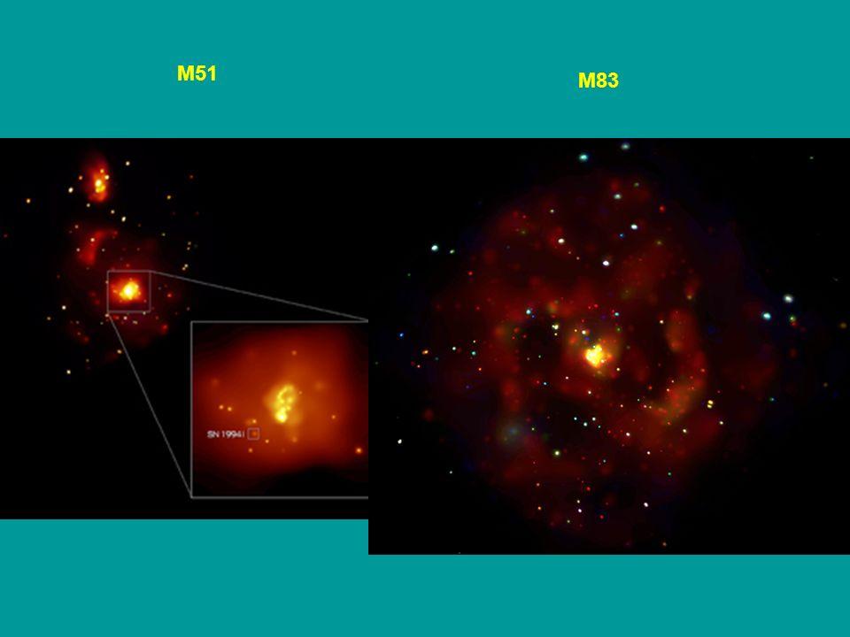 M51 M83