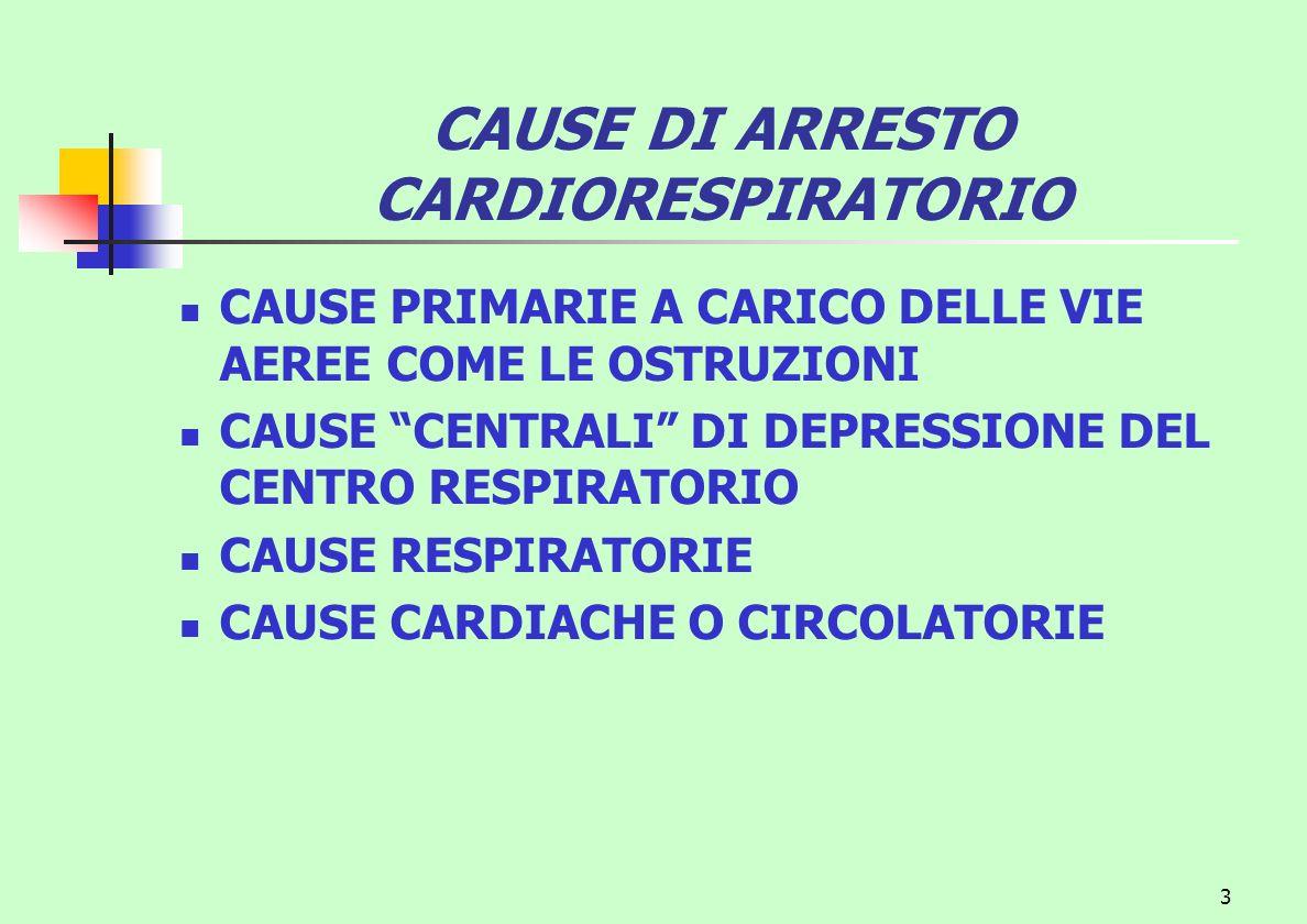3 CAUSE DI ARRESTO CARDIORESPIRATORIO CAUSE PRIMARIE A CARICO DELLE VIE AEREE COME LE OSTRUZIONI CAUSE CENTRALI DI DEPRESSIONE DEL CENTRO RESPIRATORIO