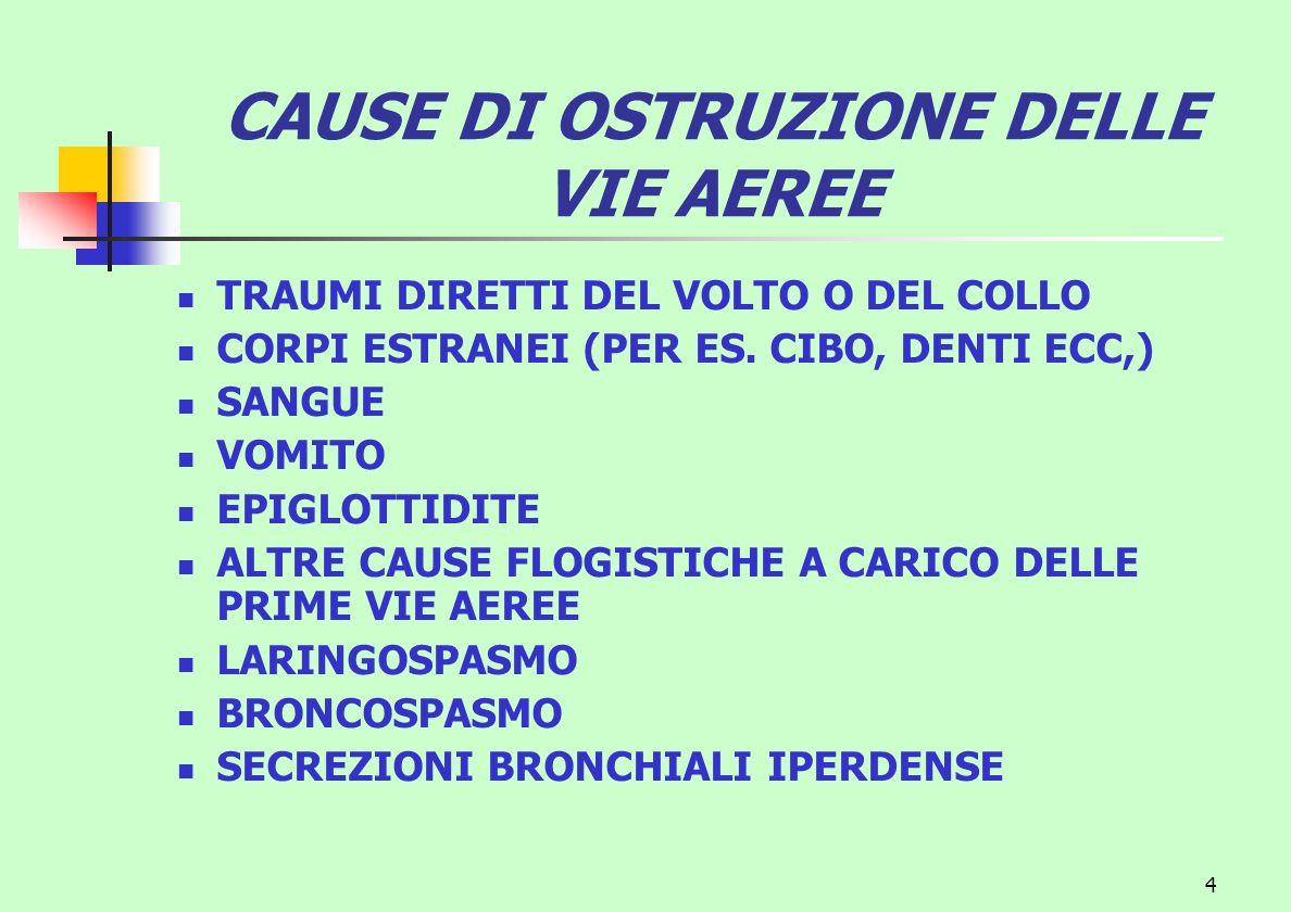 5 CAUSE CENTRALI DI DEPRESSIONE RESPIRATORIA TRAUMI CRANICI PATOLOGIE INTRACRANICHE COME ISCHEMIE, EMORRAGIE O IPERTENSIONI ENDOCRANICHE ACUTE DISTURBI METABOLICI COME IL DIABETE CAUSE FARMACOLOGICHE CAUSE TOSSICHE ABUSI (ALCOOL E DROGHE)