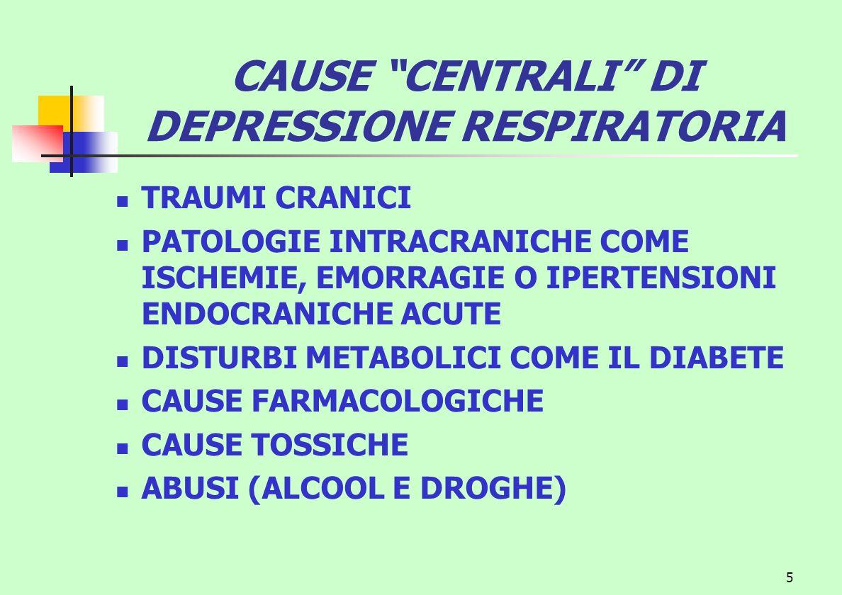 5 CAUSE CENTRALI DI DEPRESSIONE RESPIRATORIA TRAUMI CRANICI PATOLOGIE INTRACRANICHE COME ISCHEMIE, EMORRAGIE O IPERTENSIONI ENDOCRANICHE ACUTE DISTURB