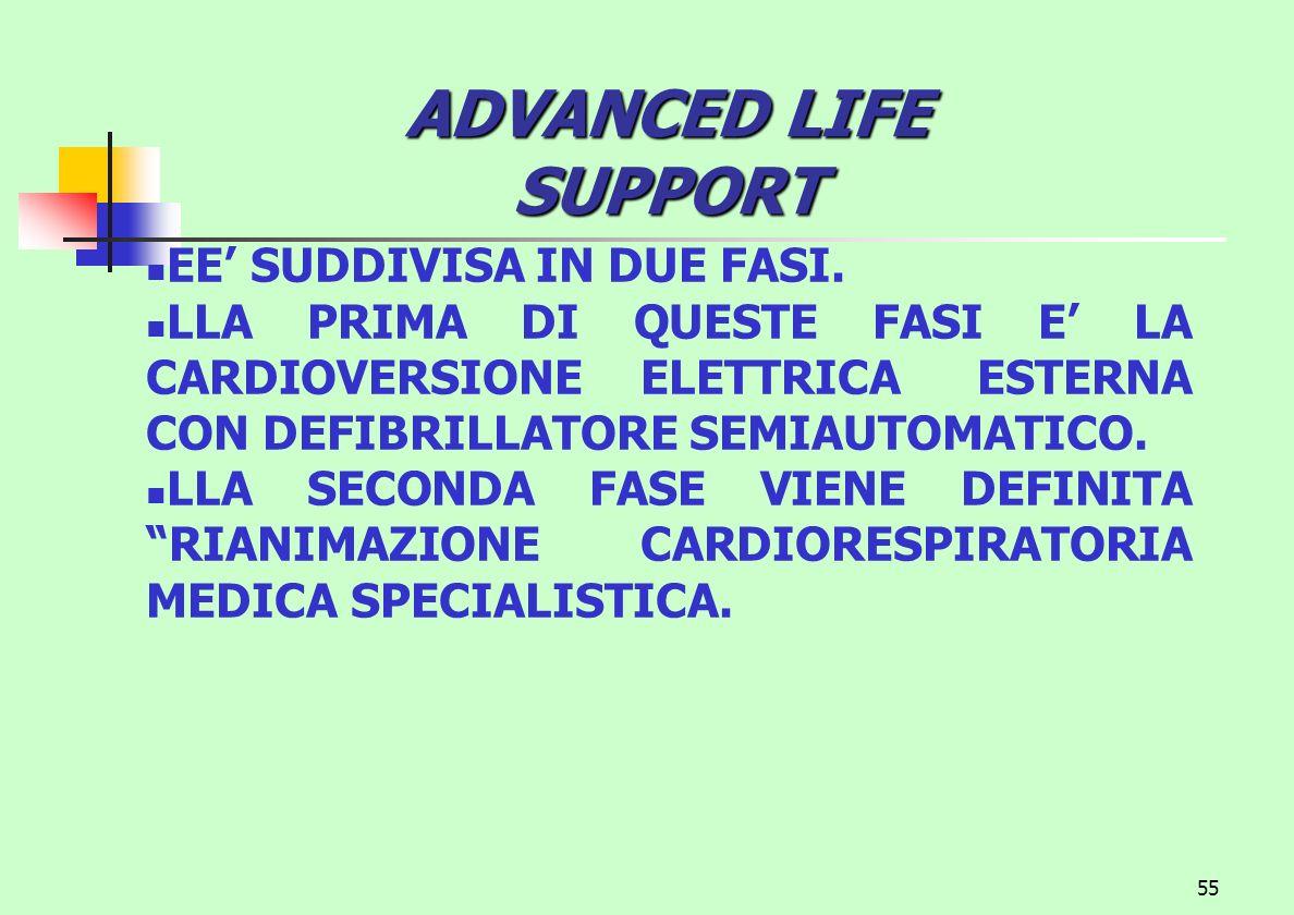 55 ADVANCED LIFE SUPPORT EE SUDDIVISA IN DUE FASI. LLA PRIMA DI QUESTE FASI E LA CARDIOVERSIONE ELETTRICA ESTERNA CON DEFIBRILLATORE SEMIAUTOMATICO. L