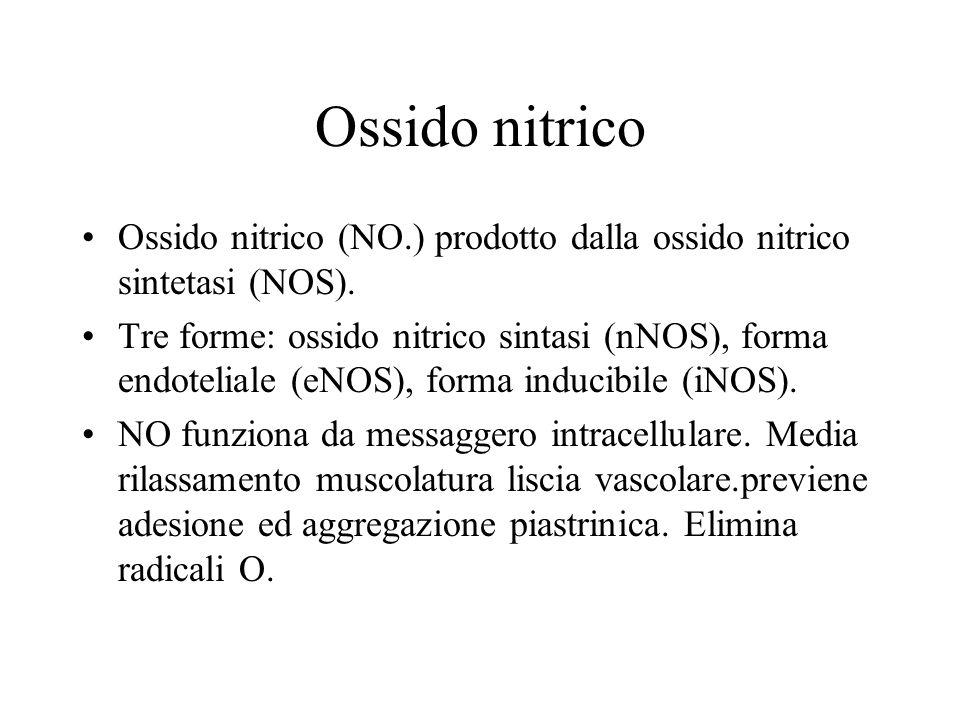 Ossido nitrico Ossido nitrico (NO.) prodotto dalla ossido nitrico sintetasi (NOS). Tre forme: ossido nitrico sintasi (nNOS), forma endoteliale (eNOS),