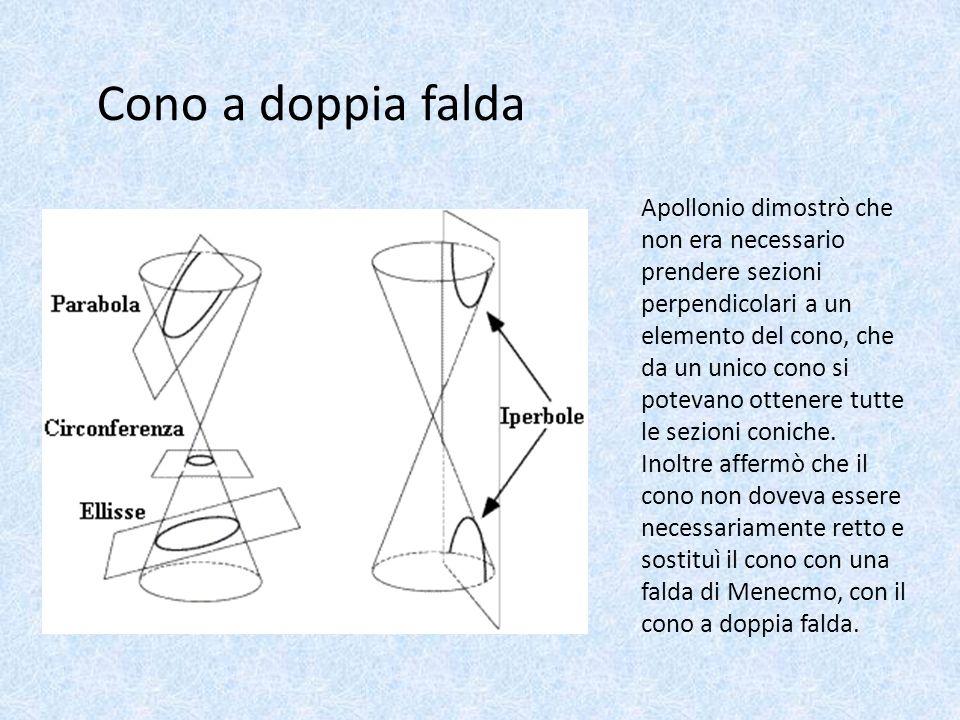 Cono a doppia falda Apollonio dimostrò che non era necessario prendere sezioni perpendicolari a un elemento del cono, che da un unico cono si potevano