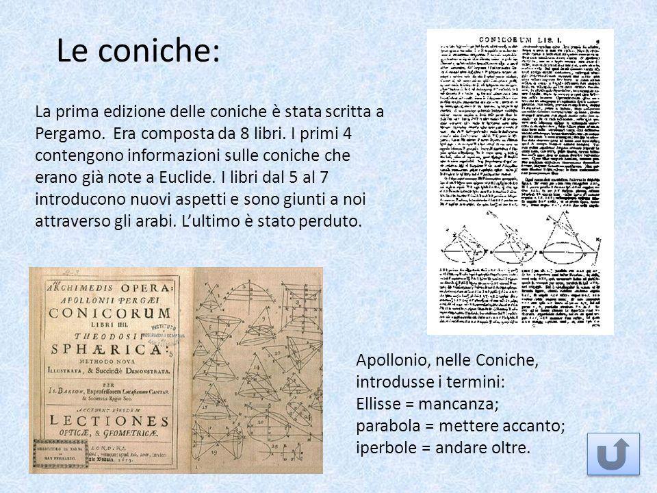Le coniche: La prima edizione delle coniche è stata scritta a Pergamo. Era composta da 8 libri. I primi 4 contengono informazioni sulle coniche che er
