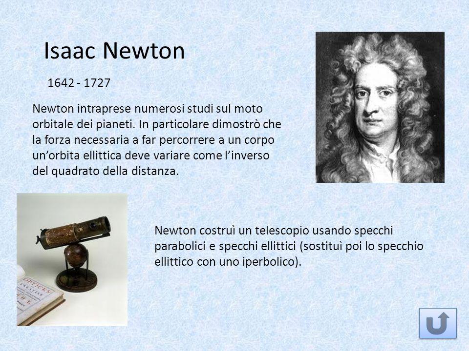 Isaac Newton 1642 - 1727 Newton costruì un telescopio usando specchi parabolici e specchi ellittici (sostituì poi lo specchio ellittico con uno iperbo