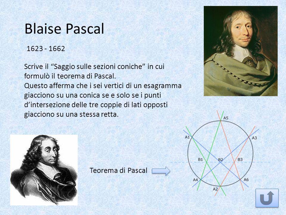 Blaise Pascal 1623 - 1662 Scrive il Saggio sulle sezioni coniche in cui formulò il teorema di Pascal. Questo afferma che i sei vertici di un esagramma