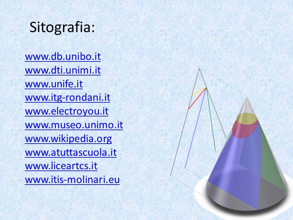Sitografia: www.db.unibo.it www.dti.unimi.it www.unife.it www.itg-rondani.it www.electroyou.it www.museo.unimo.it www.wikipedia.org www.atuttascuola.i