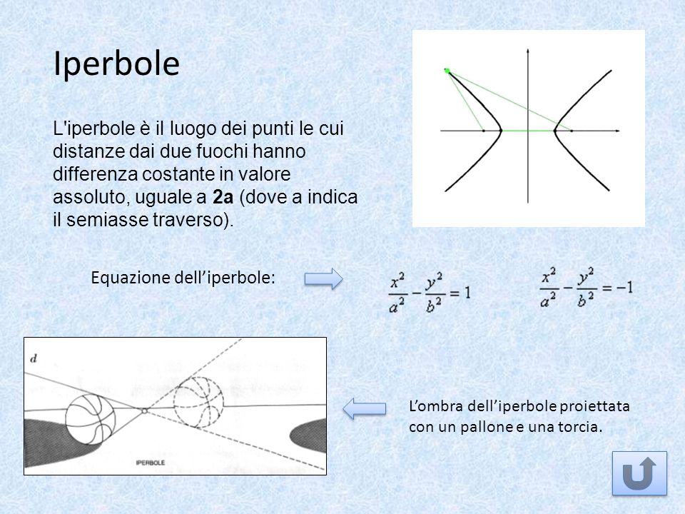 Iperbole L'iperbole è il luogo dei punti le cui distanze dai due fuochi hanno differenza costante in valore assoluto, uguale a 2a (dove a indica il se
