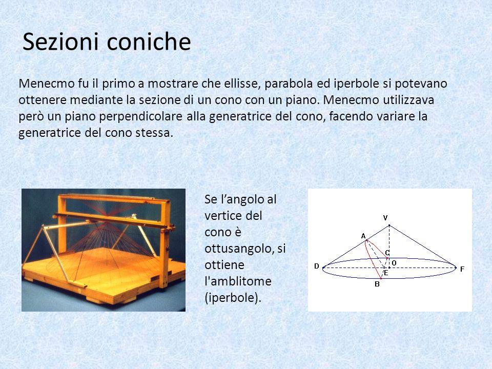Menecmo fu il primo a mostrare che ellisse, parabola ed iperbole si potevano ottenere mediante la sezione di un cono con un piano. Menecmo utilizzava