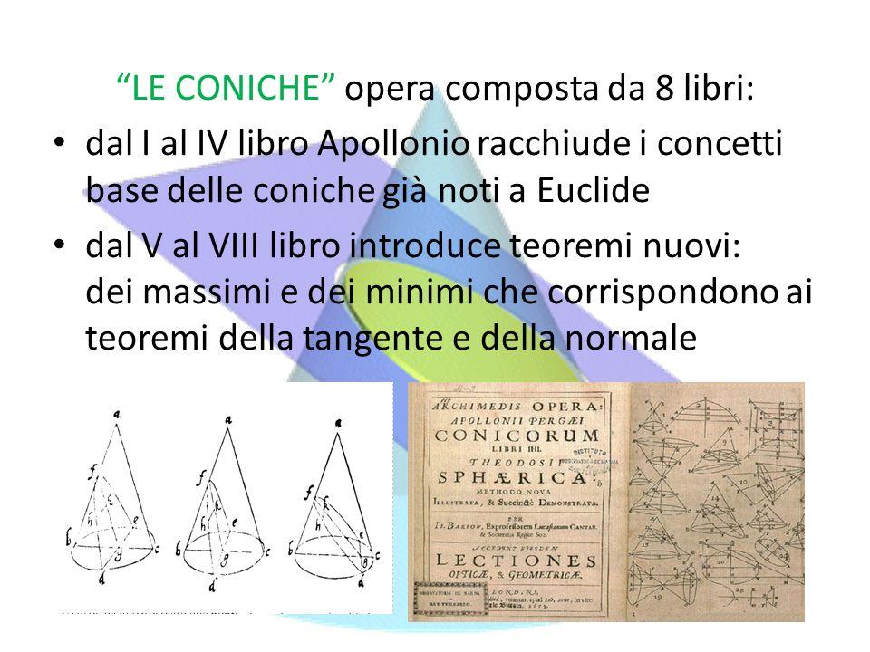 LE CONICHE opera composta da 8 libri: dal I al IV libro Apollonio racchiude i concetti base delle coniche già noti a Euclide dal V al VIII libro intro