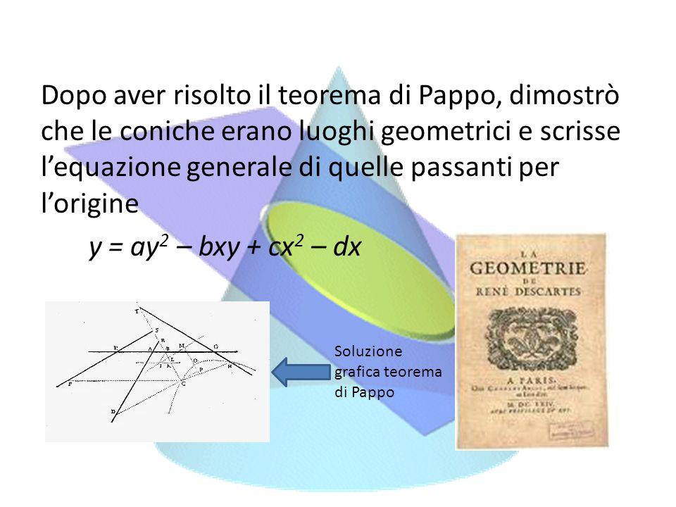 Dopo aver risolto il teorema di Pappo, dimostrò che le coniche erano luoghi geometrici e scrisse lequazione generale di quelle passanti per lorigine y