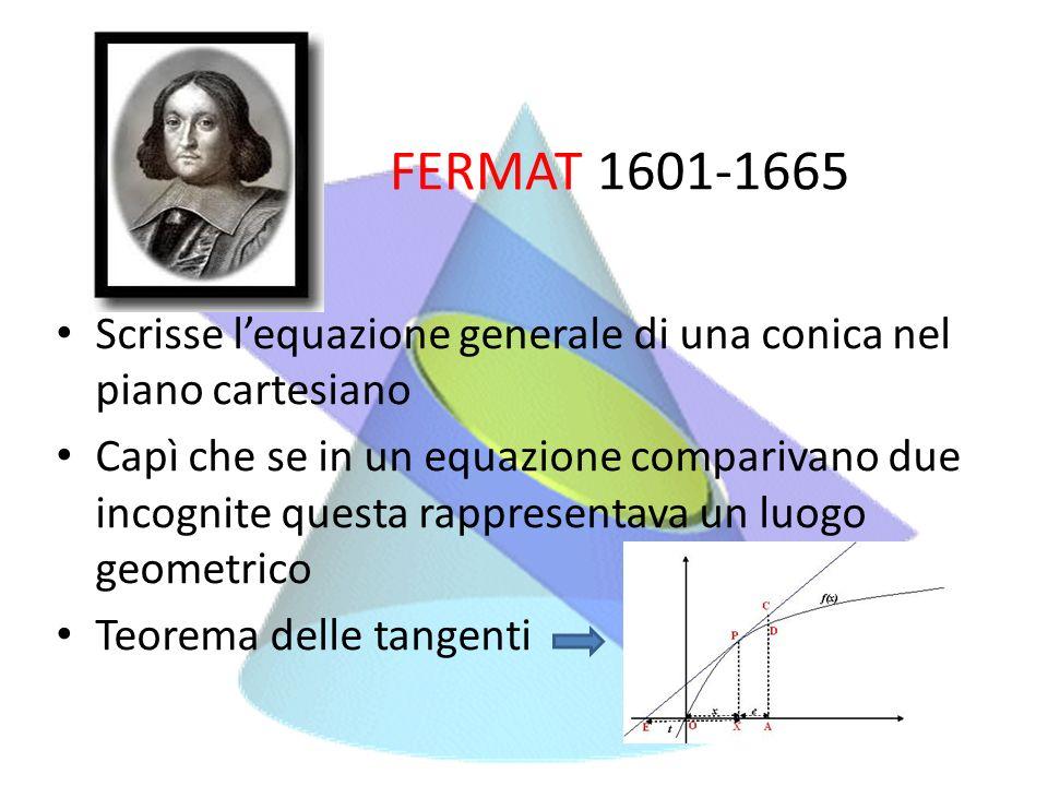 FERMAT 1601-1665 Scrisse lequazione generale di una conica nel piano cartesiano Capì che se in un equazione comparivano due incognite questa rappresen