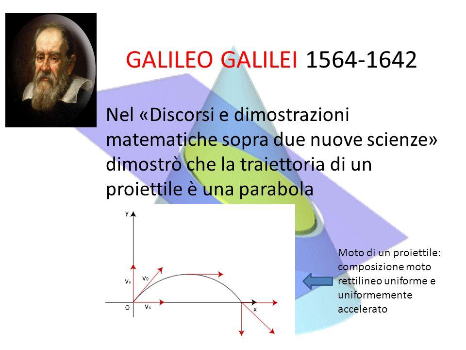 GALILEO GALILEI 1564-1642 Nel «Discorsi e dimostrazioni matematiche sopra due nuove scienze» dimostrò che la traiettoria di un proiettile è una parabo