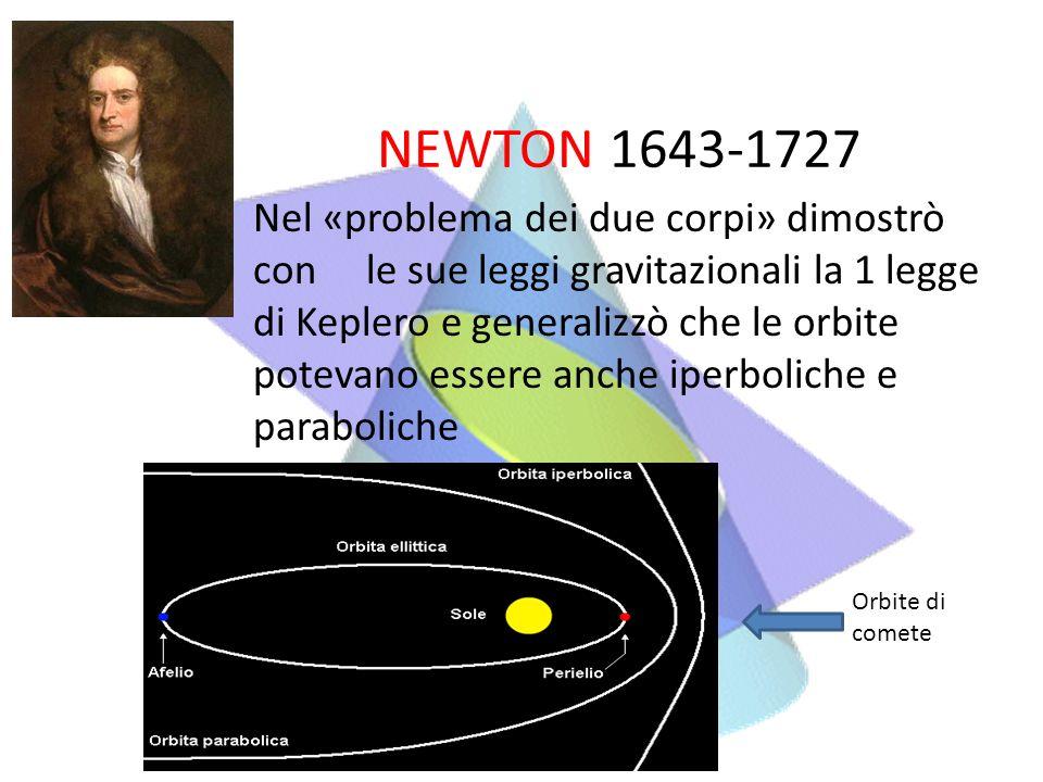 NEWTON 1643-1727 Nel «problema dei due corpi» dimostrò con le sue leggi gravitazionali la 1 legge di Keplero e generalizzò che le orbite potevano esse