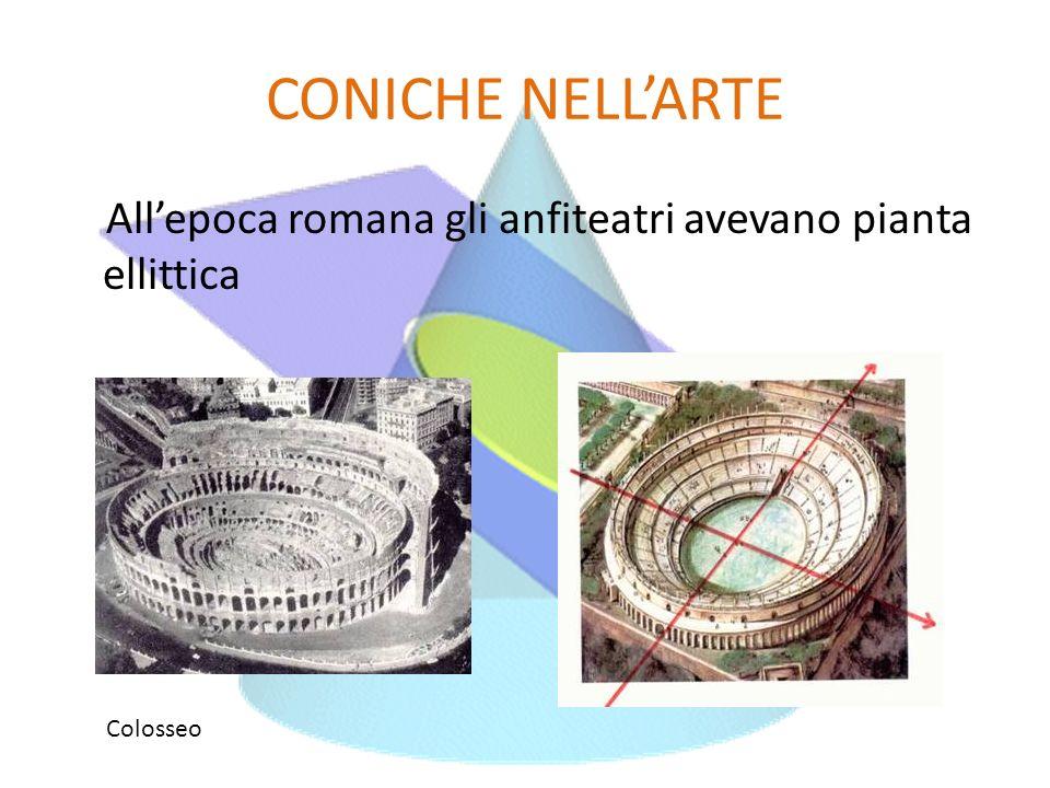 CONICHE NELLARTE Allepoca romana gli anfiteatri avevano pianta ellittica Colosseo