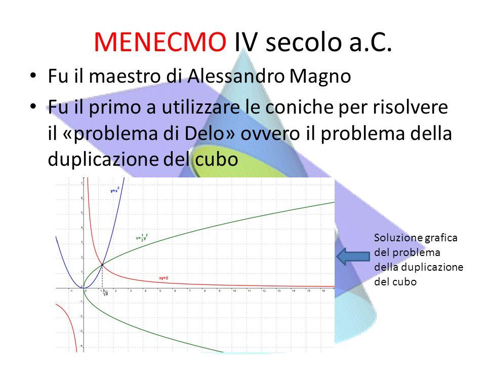 MENECMO IV secolo a.C. Fu il maestro di Alessandro Magno Fu il primo a utilizzare le coniche per risolvere il «problema di Delo» ovvero il problema de
