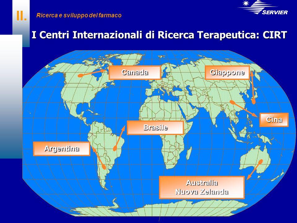 II. Ricerca e sviluppo del farmaco I Centri Internazionali di Ricerca Terapeutica: CIRT Australia Nuova Zelanda Brasile Canada Cina Argentina Giappone