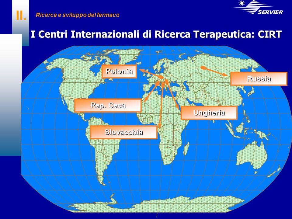 II. Ricerca e sviluppo del farmaco Russia Polonia Ungheria Rep. Ceca Slovacchia I Centri Internazionali di Ricerca Terapeutica: CIRT