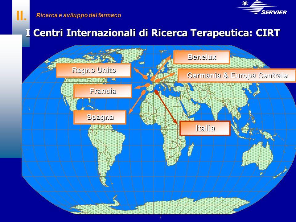II. Ricerca e sviluppo del farmaco Italia Spagna Regno Unito Benelux Francia Germania & Europa Centrale I Centri Internazionali di Ricerca Terapeutica