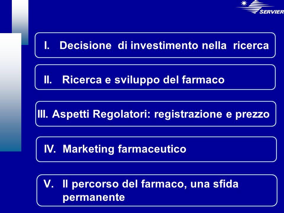 I. Decisione di investimento nella ricerca II. Ricerca e sviluppo del farmaco III. Aspetti Regolatori: registrazione e prezzo IV. Marketing farmaceuti