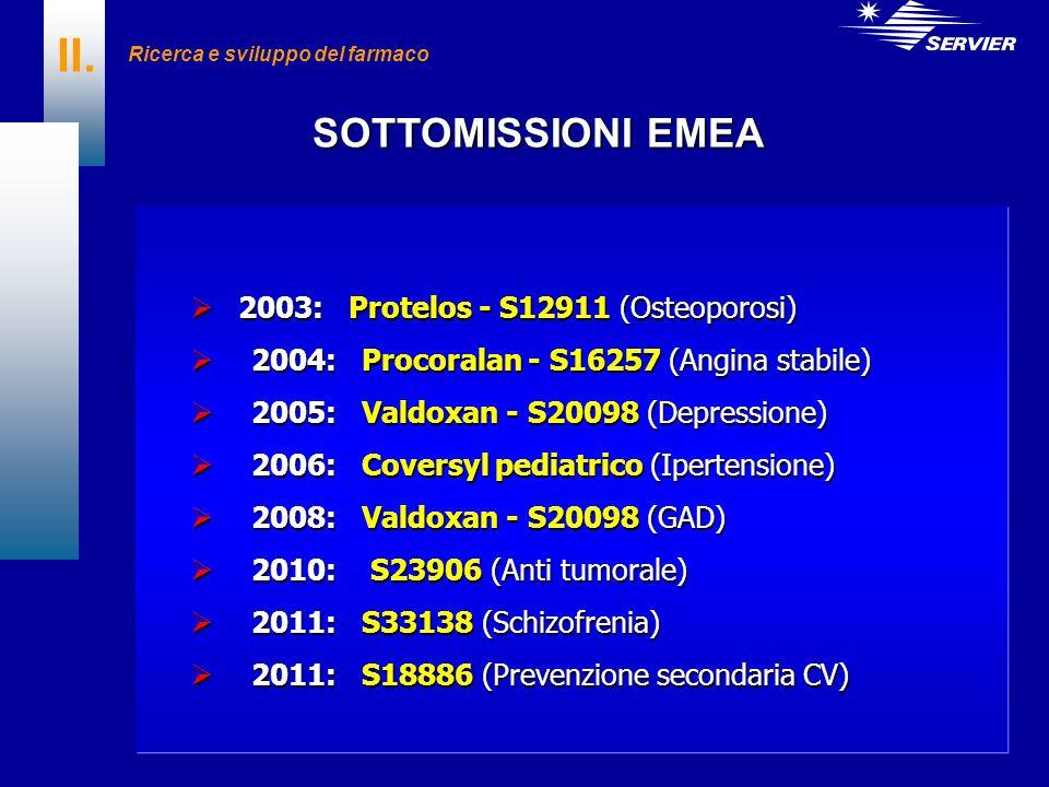 II. Ricerca e sviluppo del farmaco 2003: Protelos - S12911 (Osteoporosi) 2003: Protelos - S12911 (Osteoporosi) 2004: Procoralan - S16257 (Angina stabi