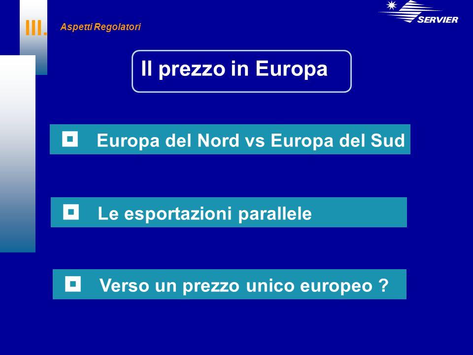 III. Il prezzo in Europa Europa del Nord vs Europa del Sud Le esportazioni parallele Verso un prezzo unico europeo ? Aspetti Regolatori