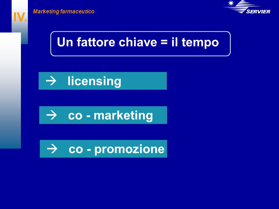IV. Un fattore chiave = il tempo licensing co - marketing co - promozione Marketing farmaceutico