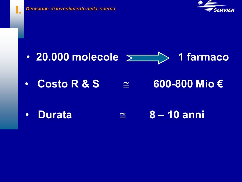 I. 20.000 molecole 1 farmaco Costo R & S 600-800 Mio Durata 8 – 10 anni Decisione di investimento nella ricerca