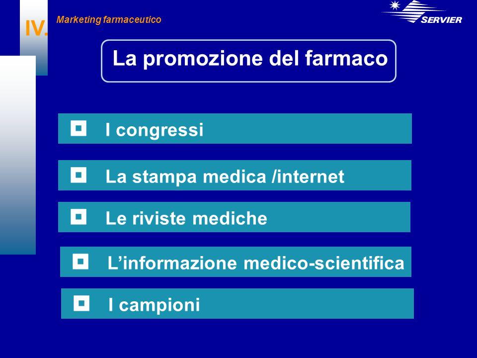 IV. La promozione del farmaco I congressi La stampa medica /internet Le riviste mediche Linformazione medico-scientifica I campioni Marketing farmaceu