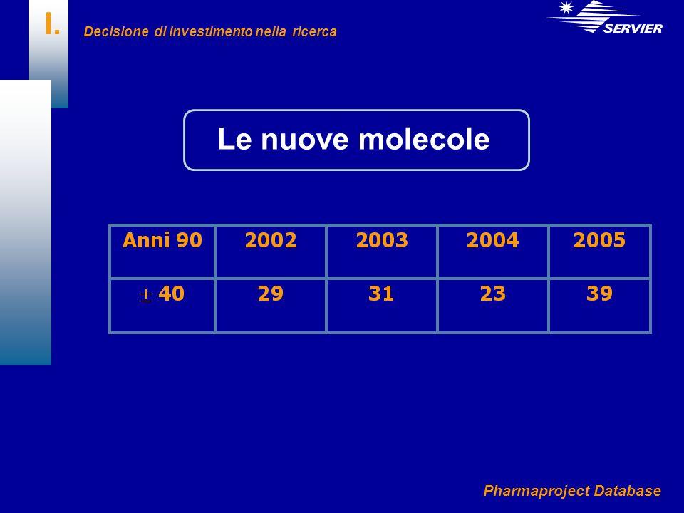 I. Pharmaproject Database Le nuove molecole Decisione di investimento nella ricerca