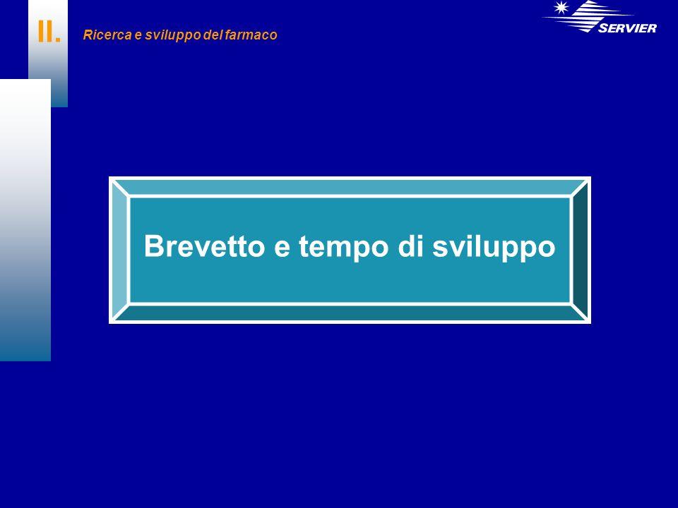 Ricerca e sviluppo del farmaco NUMERO DI PAZIENTI INCLUSE FIRST / SOTI / TROPOS