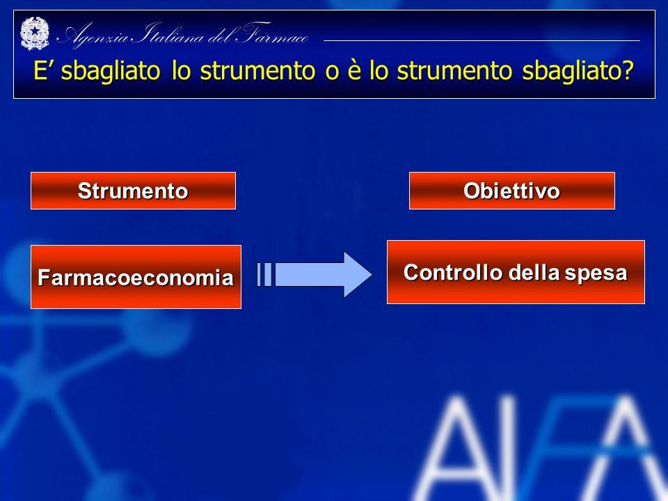 Agenzia Italiana del Farmaco E sbagliato lo strumento o è lo strumento sbagliato? Farmacoeconomia Controllo della spesa StrumentoObiettivo