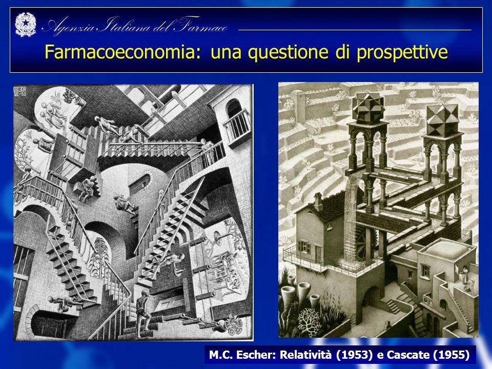 Agenzia Italiana del Farmaco Farmacoeconomia: una questione di prospettive M.C. Escher: Relatività (1953) e Cascate (1955)